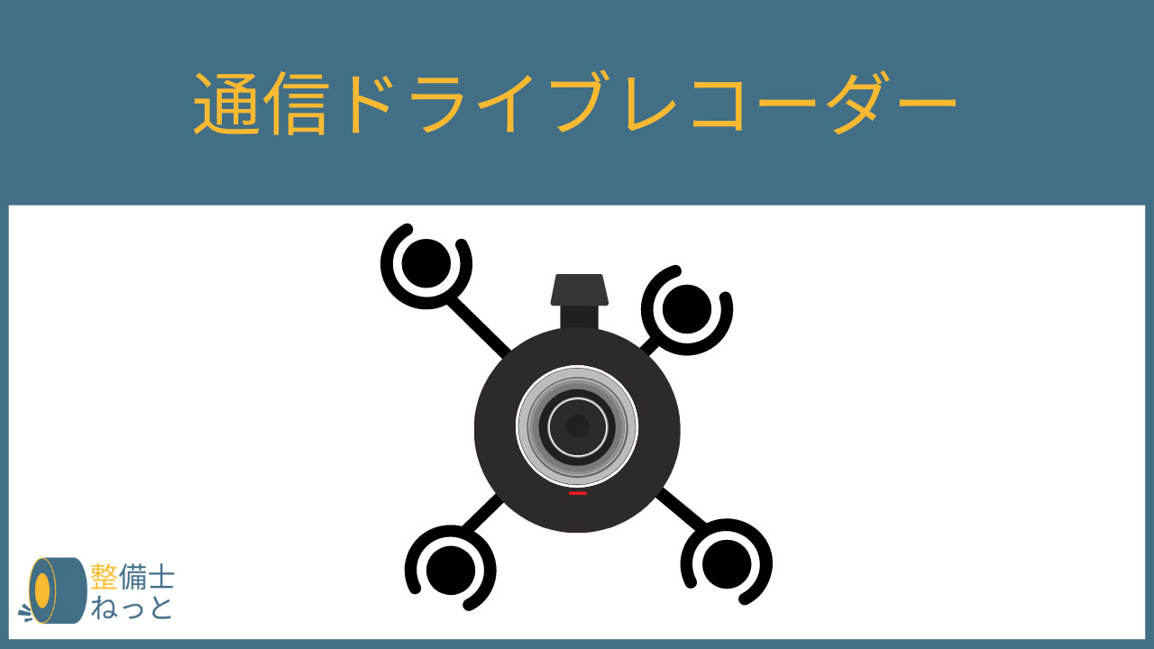 通信ドライブレコーダー